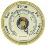 aanderaetsbarometer